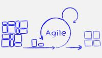 Agile Requirements: What's the Big Deal?