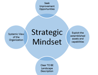 The Invisible Advantage of Strategic Mindset and how to develop it