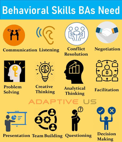 Behavioral Skills that Business Analysts Need
