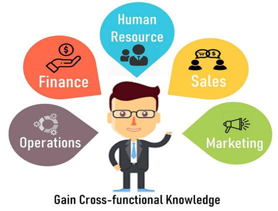 Cross Functional Knowledge