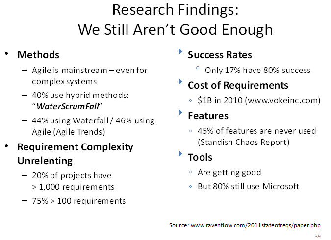 Requirements Research Findings