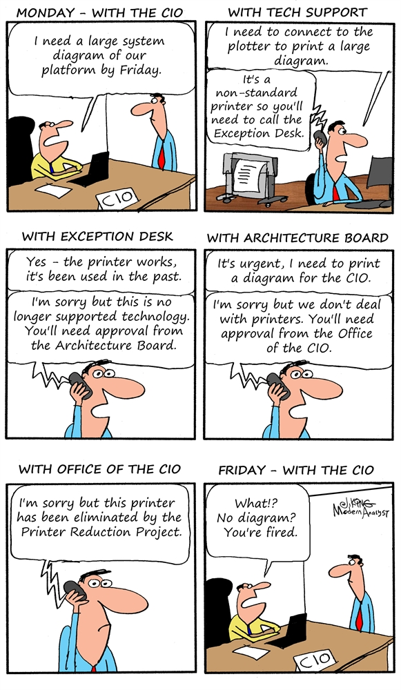 Humor - Cartoon: Business Analyst in a Large Enterprise