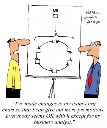 Humor - Cartoon: Creative Org Chart