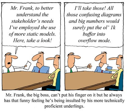 Humor - Cartoon: Even Executives Should Keep Their Technical Skills Up-to-Date
