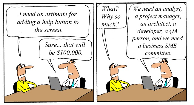 Humor - Cartoon: Estimating Non-Agile Software Projects