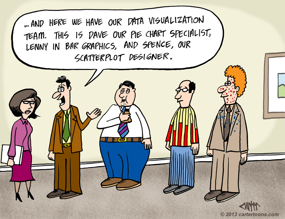 Humor - Cartoon: Data Visualization Team