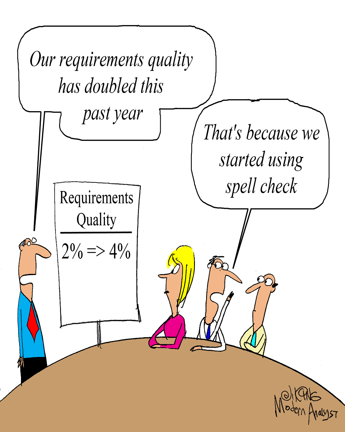 Humor - Cartoon: How to Increase Requirements Quality