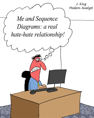 Humor - Cartoon: My relationship with Sequence Diagrams