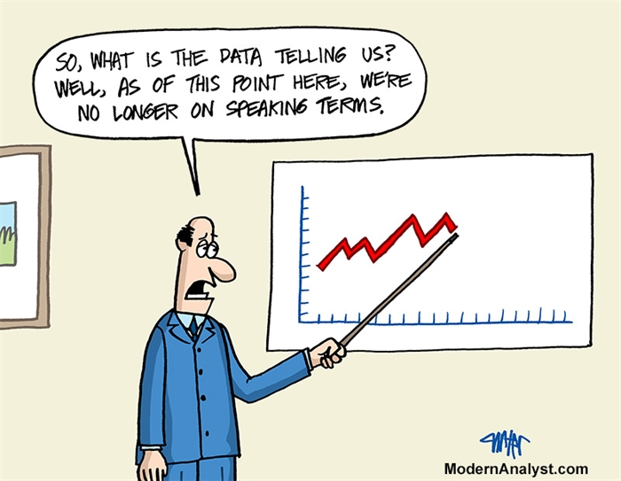 What is the Data Analysis Telling Us?