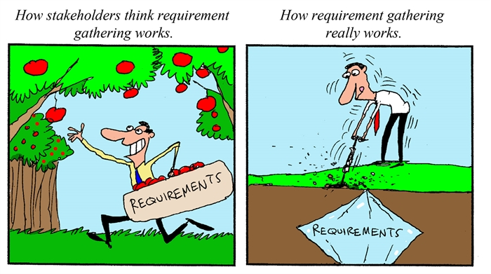 Humor - Cartoon: How Requirements Gathering Really Works