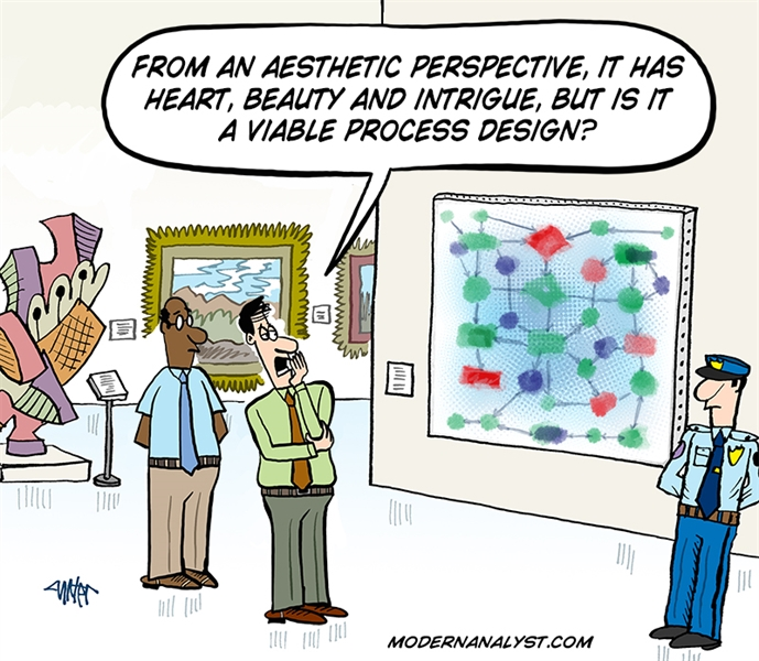 Viable Process Design?