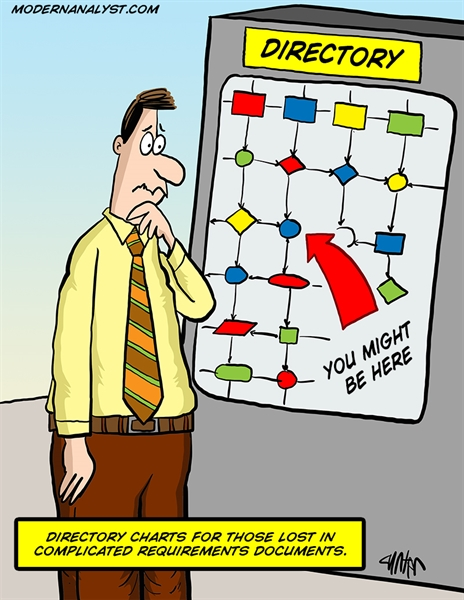 Humor - Cartoon: Find Your Way Around a Complicated Requirements  Document