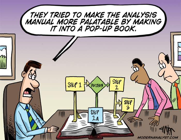 Business Analysis Manual
