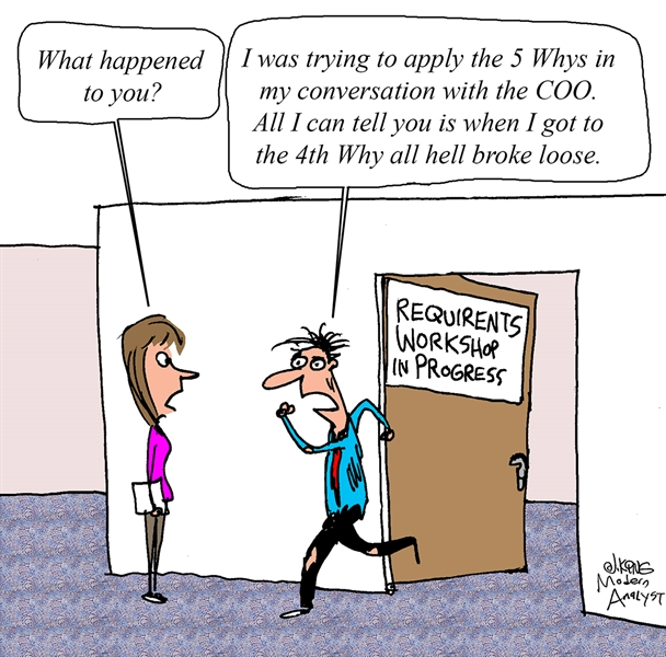 5 Whys in Requirements Workshops