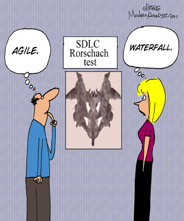 SDLC Rorschach test: What does it say about you?